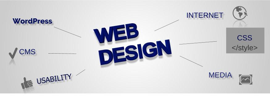 Σχεδιασμός και Κατασκευή Ιστοσελίδων (web sites)